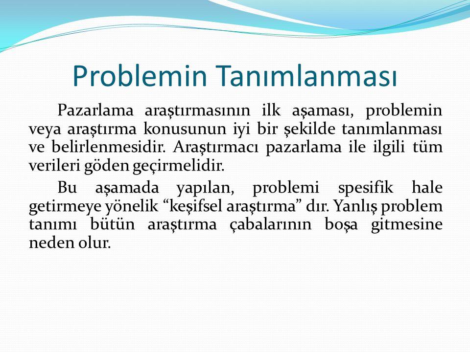 Problemin Tanımlanması Pazarlama araştırmasının ilk aşaması, problemin veya araştırma konusunun iyi bir şekilde tanımlanması ve belirlenmesidir. Araşt