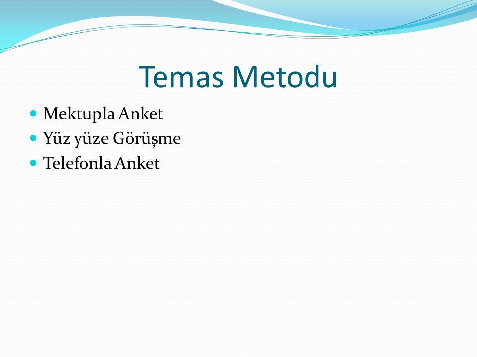 Temas Metodu Mektupla Anket Yüz yüze Görüşme Telefonla Anket