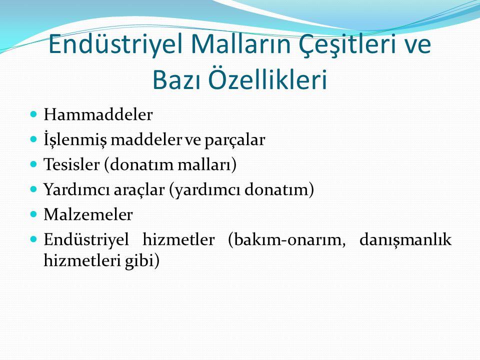 Endüstriyel Malların Çeşitleri ve Bazı Özellikleri Hammaddeler İşlenmiş maddeler ve parçalar Tesisler (donatım malları) Yardımcı araçlar (yardımcı don