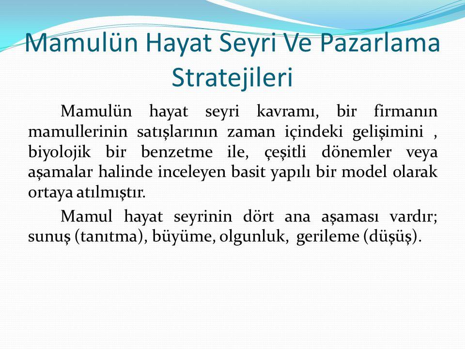 Mamulün Hayat Seyri Ve Pazarlama Stratejileri Mamulün hayat seyri kavramı, bir firmanın mamullerinin satışlarının zaman içindeki gelişimini, biyolojik