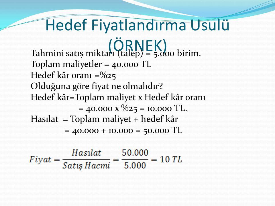 Hedef Fiyatlandırma Usulü (ÖRNEK) Tahmini satış miktarı (talep) = 5.000 birim. Toplam maliyetler = 40.000 TL Hedef kâr oranı =%25 Olduğuna göre fiyat