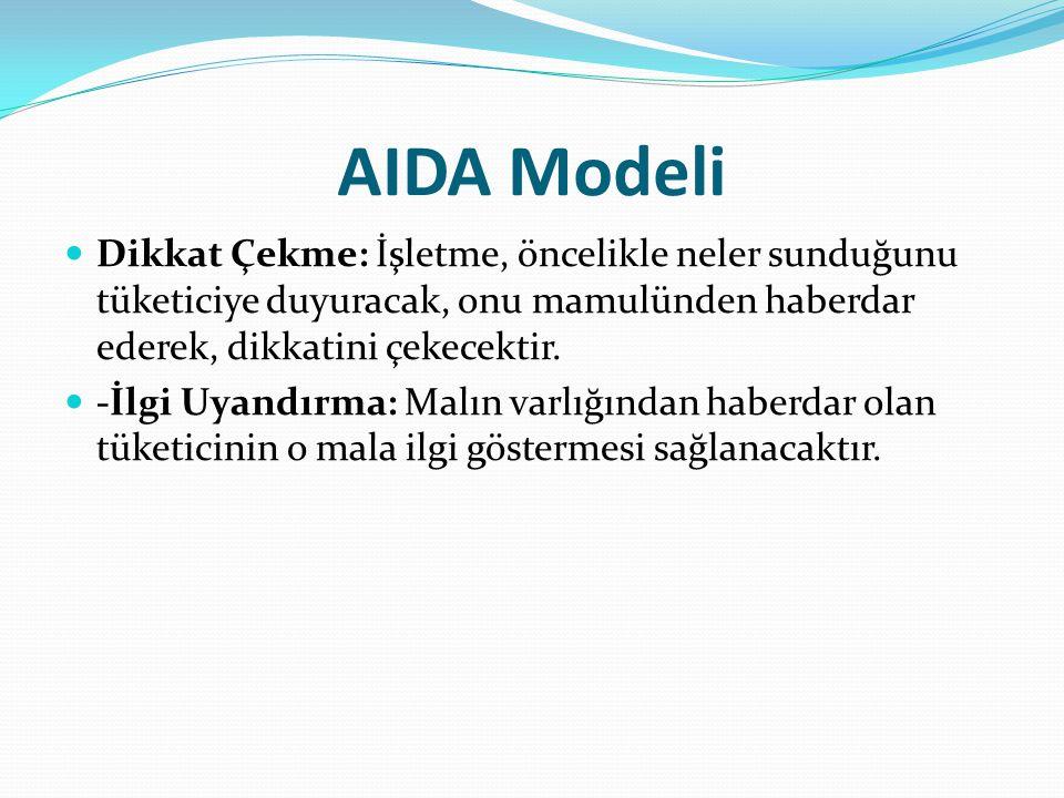 AIDA Modeli Dikkat Çekme: İşletme, öncelikle neler sunduğunu tüketiciye duyuracak, onu mamulünden haberdar ederek, dikkatini çekecektir. -İlgi Uyandır