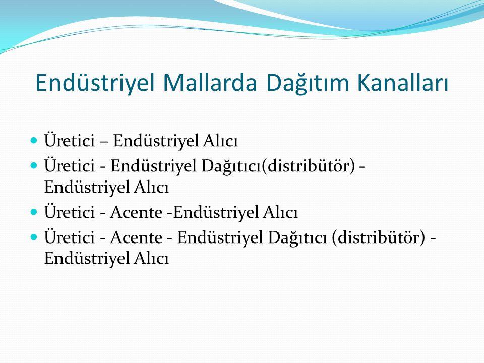 Endüstriyel Mallarda Dağıtım Kanalları Üretici – Endüstriyel Alıcı Üretici - Endüstriyel Dağıtıcı(distribütör) - Endüstriyel Alıcı Üretici - Acente -E