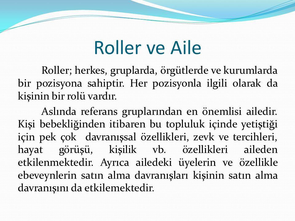 Roller ve Aile Roller; herkes, gruplarda, örgütlerde ve kurumlarda bir pozisyona sahiptir. Her pozisyonla ilgili olarak da kişinin bir rolü vardır. As