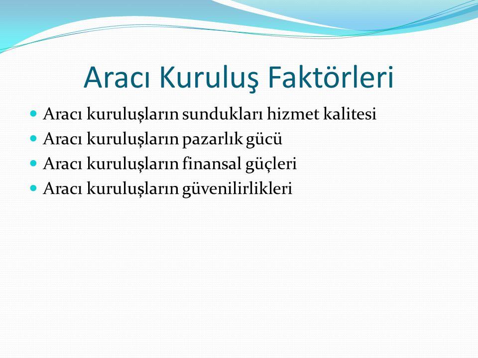 Aracı Kuruluş Faktörleri Aracı kuruluşların sundukları hizmet kalitesi Aracı kuruluşların pazarlık gücü Aracı kuruluşların finansal güçleri Aracı kuru