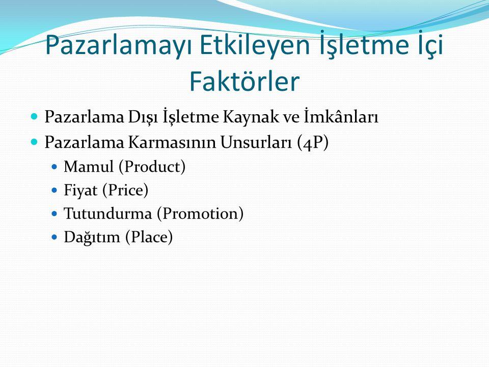 Pazarlamayı Etkileyen İşletme İçi Faktörler Pazarlama Dışı İşletme Kaynak ve İmkânları Pazarlama Karmasının Unsurları (4P) Mamul (Product) Fiyat (Pric