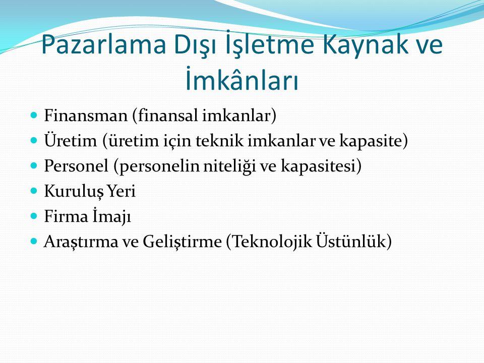Pazarlama Dışı İşletme Kaynak ve İmkânları Finansman (finansal imkanlar) Üretim (üretim için teknik imkanlar ve kapasite) Personel (personelin niteliğ