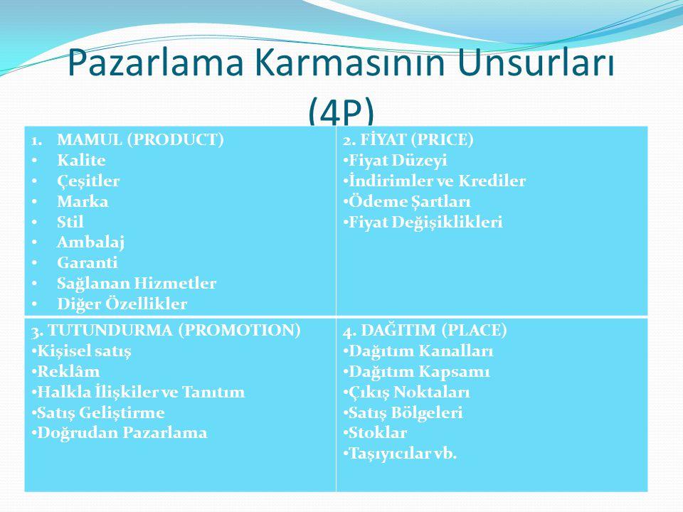 Pazarlama Karmasının Unsurları (4P) 1.MAMUL (PRODUCT) Kalite Çeşitler Marka Stil Ambalaj Garanti Sağlanan Hizmetler Diğer Özellikler 2. FİYAT (PRICE)