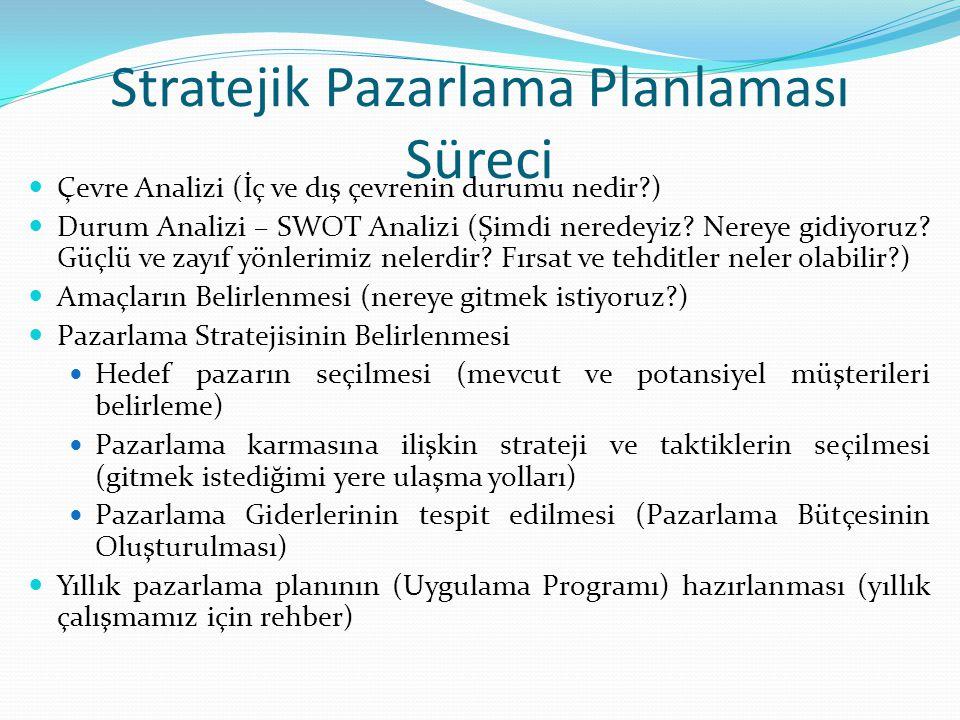 Stratejik Pazarlama Planlaması Süreci Çevre Analizi (İç ve dış çevrenin durumu nedir?) Durum Analizi – SWOT Analizi (Şimdi neredeyiz? Nereye gidiyoruz