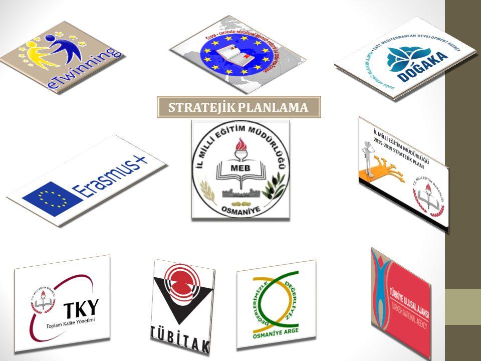 Osmaniye İl Milli Eğitim Müdürlüğü Bünyesinde ARGE Birimi;  Stratejik Planlama,  AB Projeleri,  Yerel Projeler,  Bölgesel Faaliyetler kapsamında çalışmalarını sürdürmektedir.