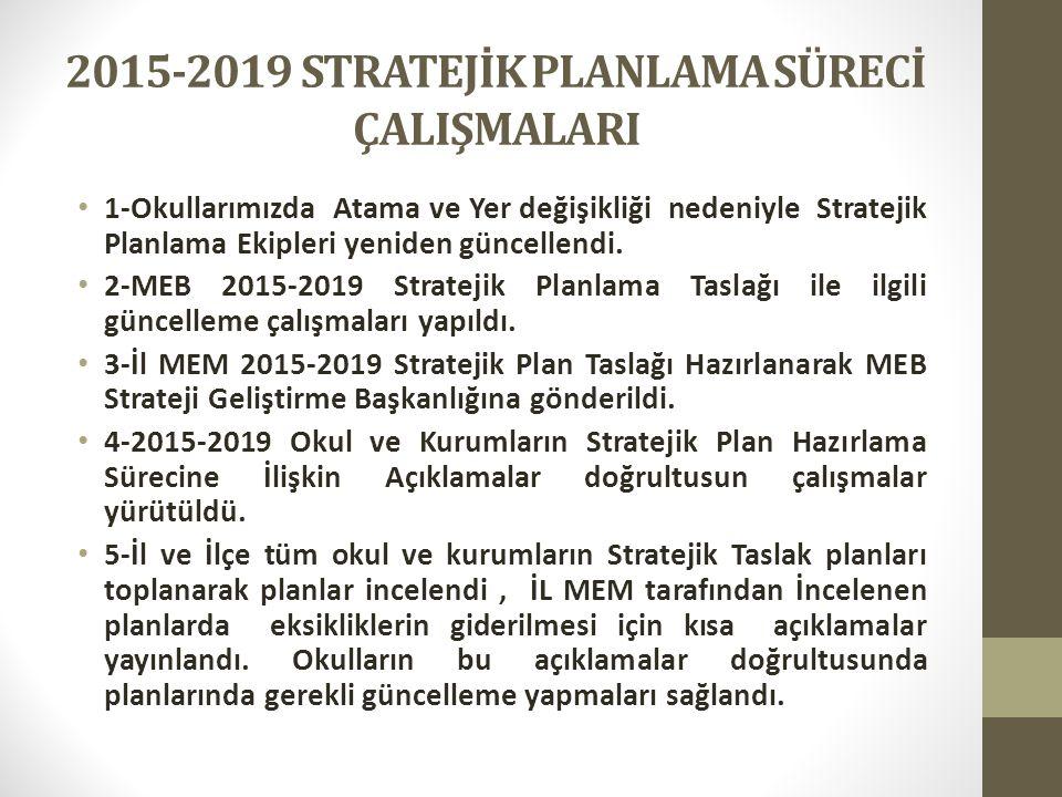 2015-2019 STRATEJİK PLANLAMA SÜRECİ ÇALIŞMALARI 6-İlçe 2015-2019 Stratejik Planlarında Bakanlık, İl MEM planlarıyla uyumunu sağlayacak şekilde güncelleme çalışmaları bitirildi.