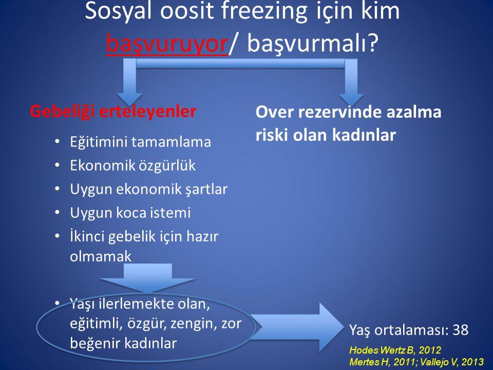 Sosyal oosit freezing için kim başvuruyor/ başvurmalı.