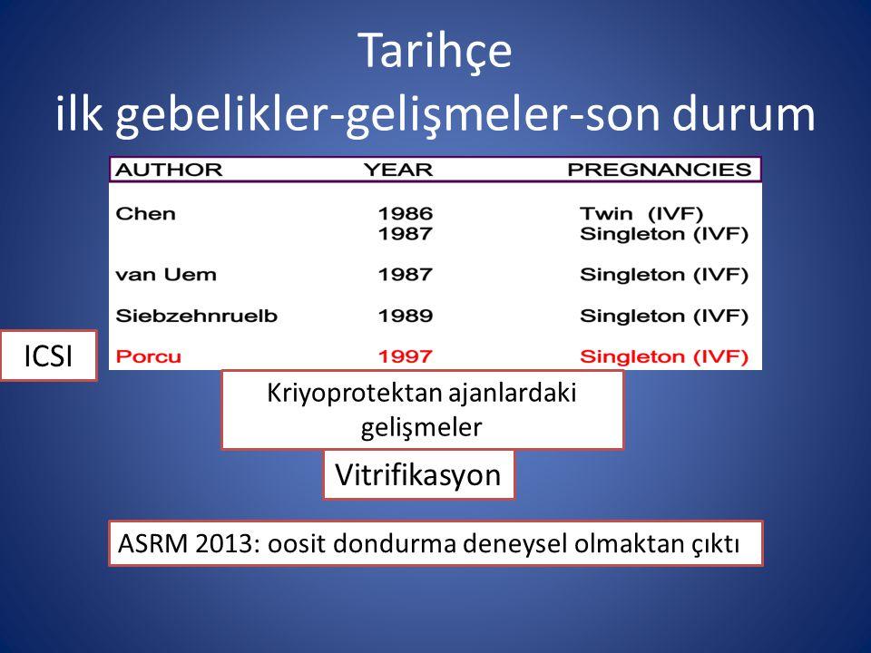 Tarihçe ilk gebelikler-gelişmeler-son durum Kriyoprotektan ajanlardaki gelişmeler ICSI Vitrifikasyon ASRM 2013: oosit dondurma deneysel olmaktan çıktı
