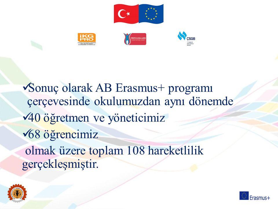 Sonuç olarak AB Erasmus+ programı çerçevesinde okulumuzdan aynı dönemde 40 öğretmen ve yöneticimiz 68 öğrencimiz olmak üzere toplam 108 hareketlilik g