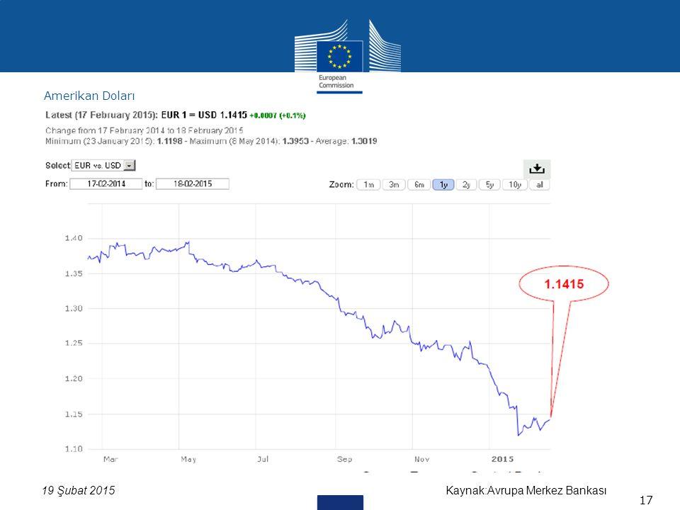 Kaynak:Avrupa Merkez Bankası19 Şubat 2015 Amerikan Doları 17