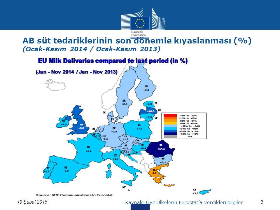 319 Şubat 2015 Kaynak: Üye Ülkelerin Eurostat'a verdikleri bilgiler AB süt tedariklerinin son dönemle kıyaslanması (%) (Ocak-Kasım 2014 / Ocak-Kasım 2013)