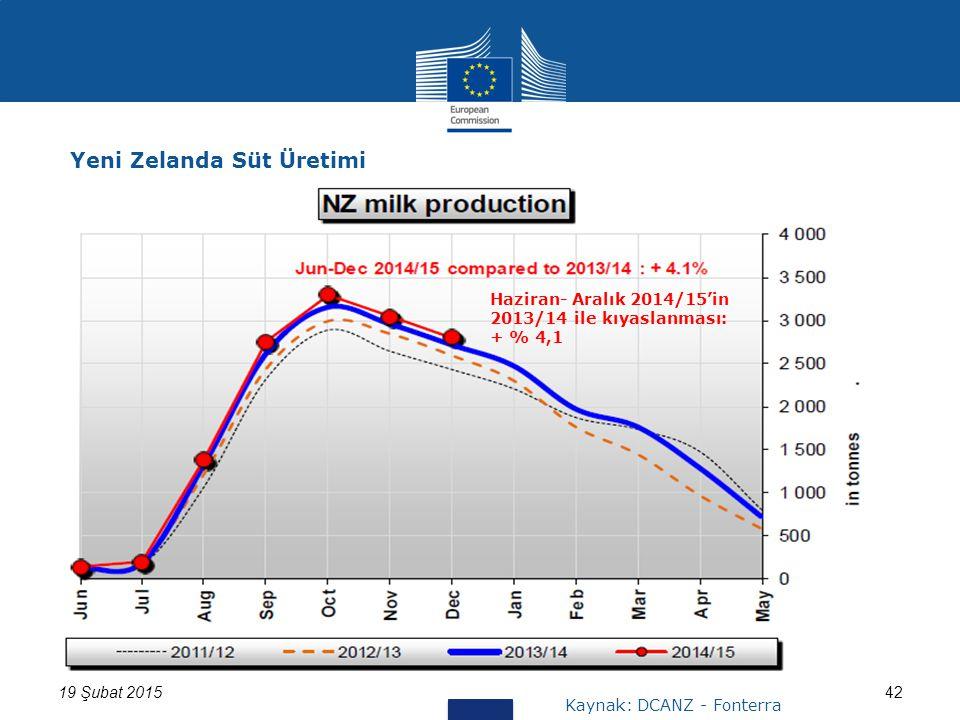 19 Şubat 201542 Yeni Zelanda Süt Üretimi Kaynak: DCANZ - Fonterra Haziran- Aralık 2014/15'in 2013/14 ile kıyaslanması: + % 4,1