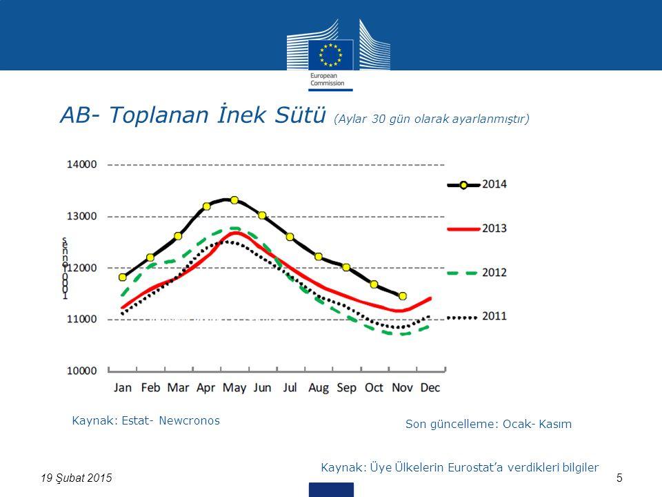 AB- Toplanan İnek Sütü (Aylar 30 gün olarak ayarlanmıştır) 19 Şubat 20155 Kaynak: Estat- Newcronos Son güncelleme: Ocak- Kasım Kaynak: Üye Ülkelerin Eurostat'a verdikleri bilgiler