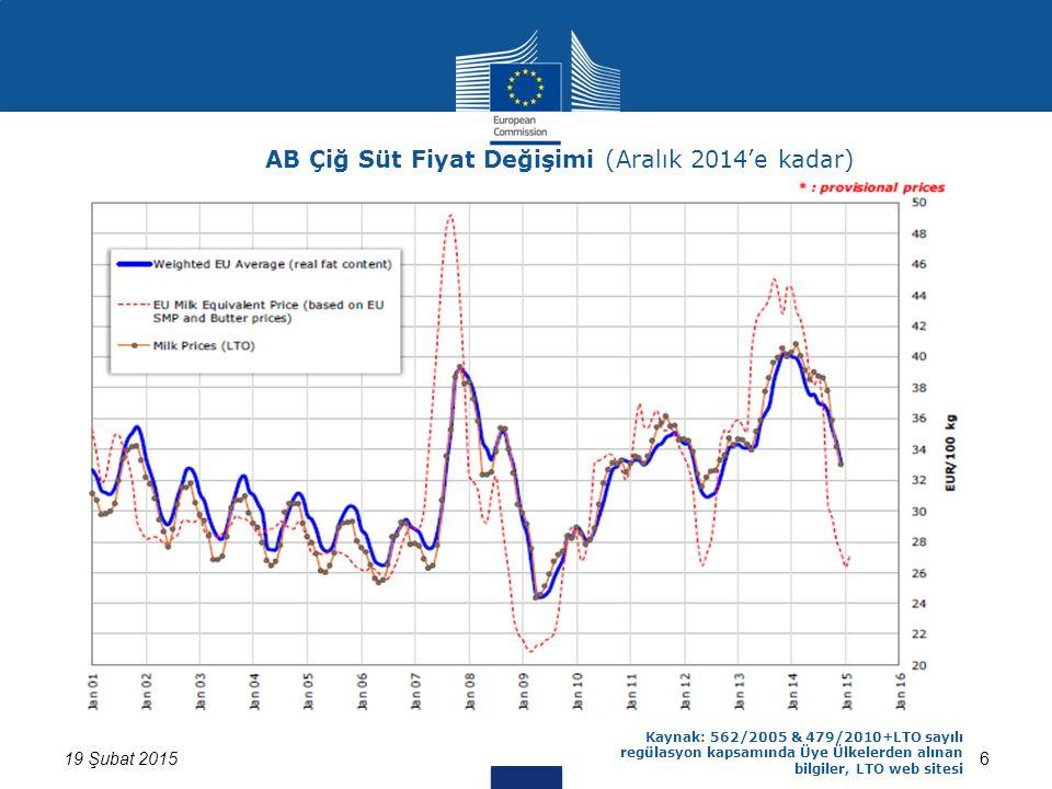 619 Şubat 2015 Kaynak: 562/2005 & 479/2010+LTO sayılı regülasyon kapsamında Üye Ülkelerden alınan bilgiler, LTO web sitesi AB Çiğ Süt Fiyat Değişimi (Aralık 2014'e kadar)