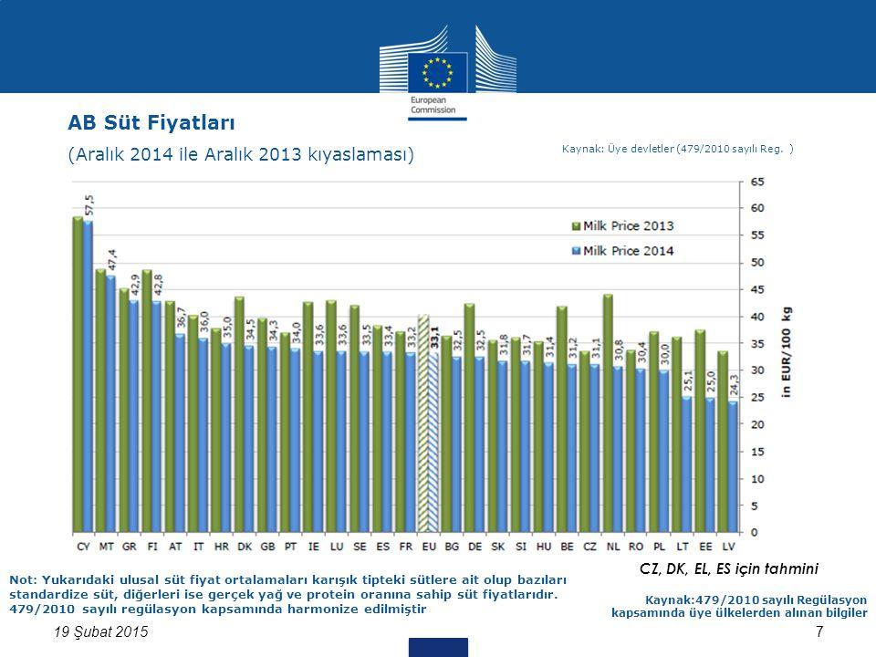 7 CZ, DK, EL, ES için tahmini 19 Şubat 2015 Kaynak:479/2010 sayılı Regülasyon kapsamında üye ülkelerden alınan bilgiler Not: Yukarıdaki ulusal süt fiyat ortalamaları karışık tipteki sütlere ait olup bazıları standardize süt, diğerleri ise gerçek yağ ve protein oranına sahip süt fiyatlarıdır.