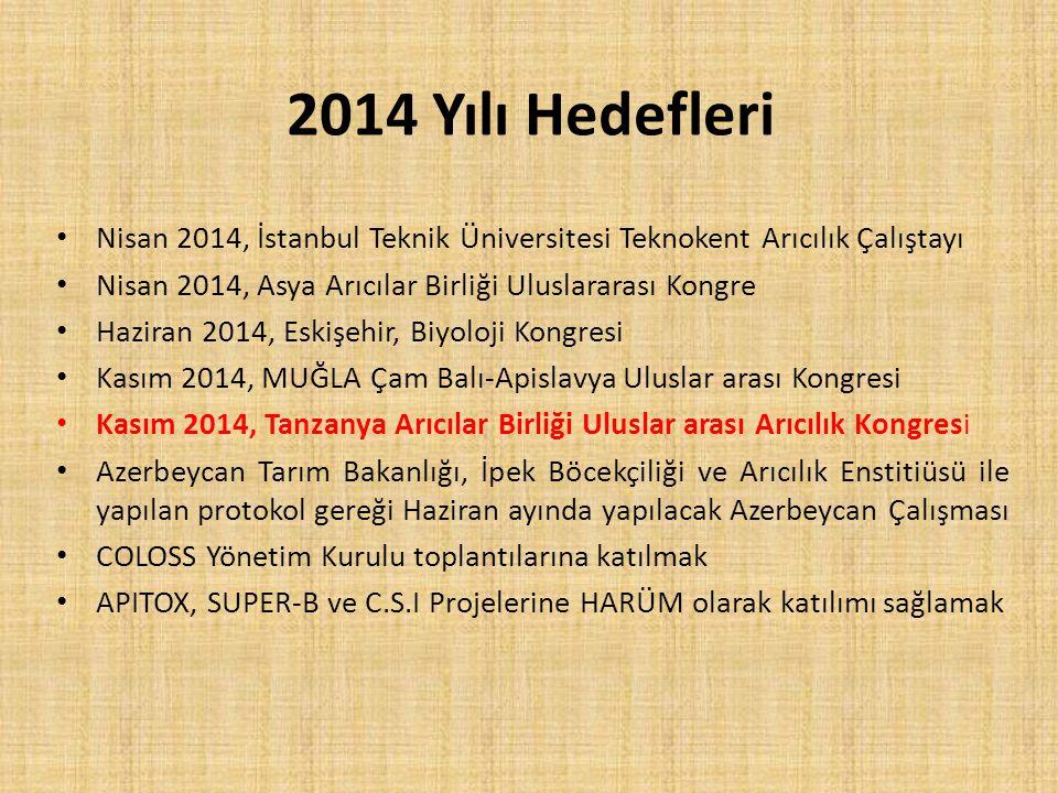 2014 Yılı Hedefleri Nisan 2014, İstanbul Teknik Üniversitesi Teknokent Arıcılık Çalıştayı Nisan 2014, Asya Arıcılar Birliği Uluslararası Kongre Haziran 2014, Eskişehir, Biyoloji Kongresi Kasım 2014, MUĞLA Çam Balı-Apislavya Uluslar arası Kongresi Kasım 2014, Tanzanya Arıcılar Birliği Uluslar arası Arıcılık Kongresi Azerbeycan Tarım Bakanlığı, İpek Böcekçiliği ve Arıcılık Enstitiüsü ile yapılan protokol gereği Haziran ayında yapılacak Azerbeycan Çalışması COLOSS Yönetim Kurulu toplantılarına katılmak APITOX, SUPER-B ve C.S.I Projelerine HARÜM olarak katılımı sağlamak