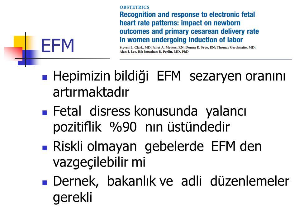 EFM Hepimizin bildiği EFM sezaryen oranını artırmaktadır Fetal disress konusunda yalancı pozitiflik %90 nın üstündedir Riskli olmayan gebelerde EFM den vazgeçilebilir mi Dernek, bakanlık ve adli düzenlemeler gerekli