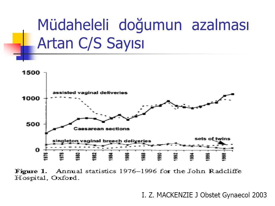 Müdaheleli doğumun azalması Artan C/S Sayısı I. Z. MACKENZIE J Obstet Gynaecol 2003