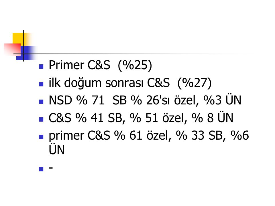 Primer C&S (%25) ilk doğum sonrası C&S (%27) NSD % 71 SB % 26'sı özel, %3 ÜN C&S % 41 SB, % 51 özel, % 8 ÜN primer C&S % 61 özel, % 33 SB, %6 ÜN -
