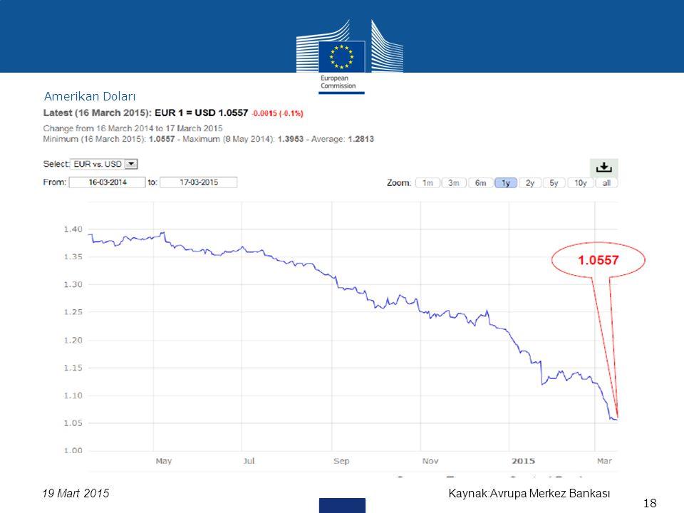 Kaynak:Avrupa Merkez Bankası19 Mart 2015 Amerikan Doları 18