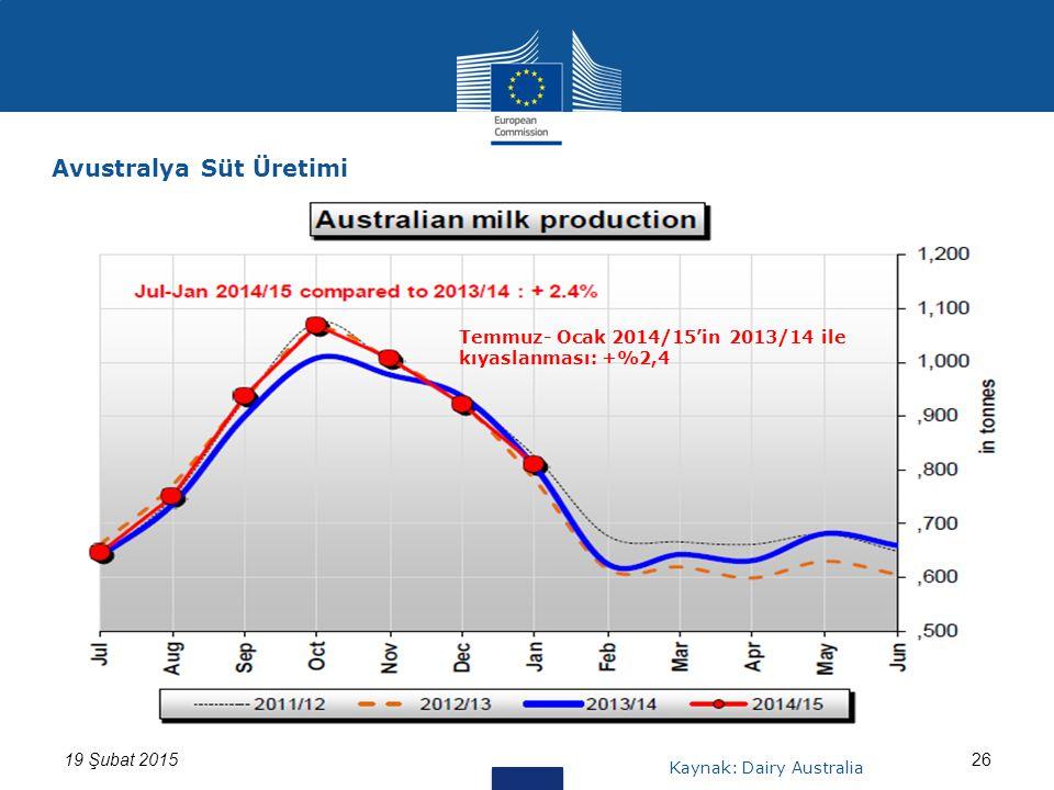 19 Şubat 201526 Avustralya Süt Üretimi Kaynak: Dairy Australia Temmuz- Ocak 2014/15'in 2013/14 ile kıyaslanması: +%2,4