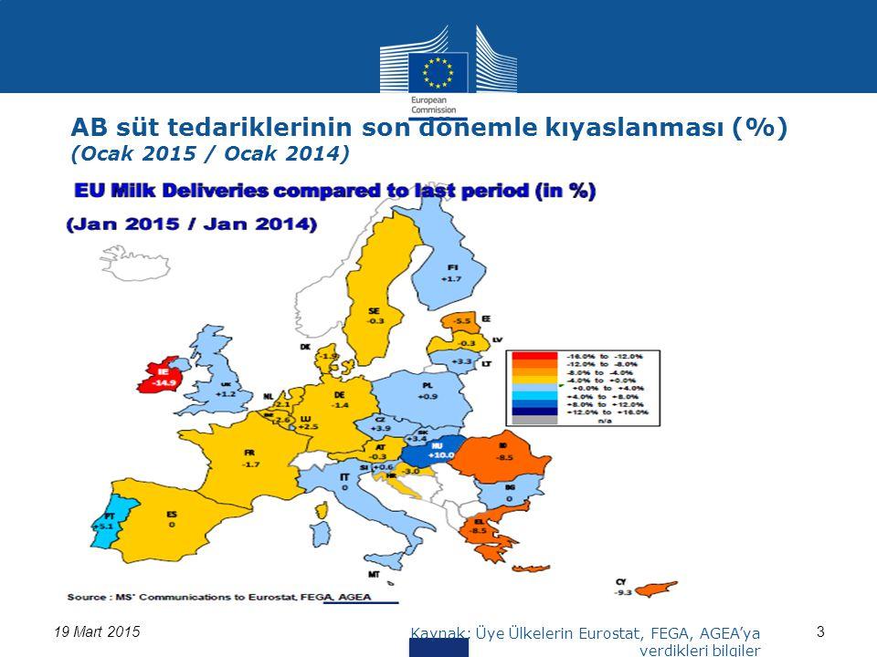 319 Mart 2015 Kaynak: Üye Ülkelerin Eurostat, FEGA, AGEA'ya verdikleri bilgiler AB süt tedariklerinin son dönemle kıyaslanması (%) (Ocak 2015 / Ocak 2014)