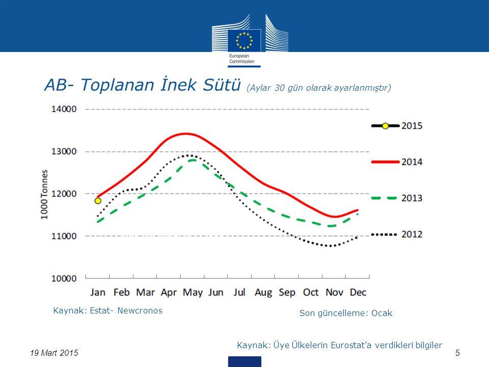 AB- Toplanan İnek Sütü (Aylar 30 gün olarak ayarlanmıştır) 19 Mart 20155 Kaynak: Estat- Newcronos Son güncelleme: Ocak Kaynak: Üye Ülkelerin Eurostat'a verdikleri bilgiler