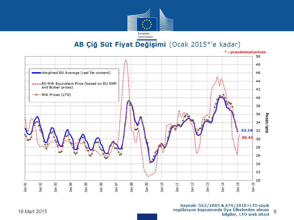 619 Mart 2015 Kaynak: 562/2005 & 479/2010+LTO sayılı regülasyon kapsamında Üye Ülkelerden alınan bilgiler, LTO web sitesi AB Çiğ Süt Fiyat Değişimi (Ocak 2015*'e kadar)