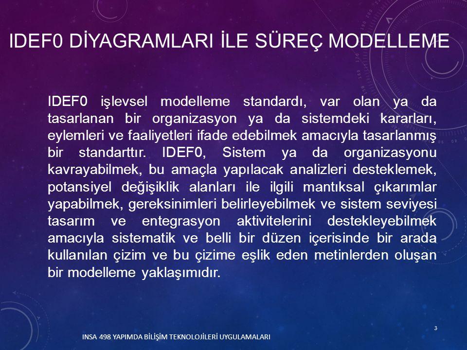 3 IDEF0 işlevsel modelleme standardı, var olan ya da tasarlanan bir organizasyon ya da sistemdeki kararları, eylemleri ve faaliyetleri ifade edebilmek
