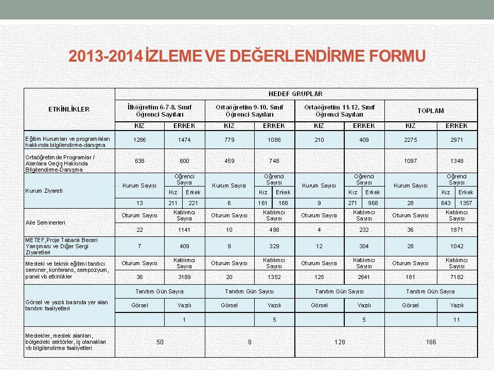 2013-2014 İZLEME VE DEĞERLENDİRME FORMU