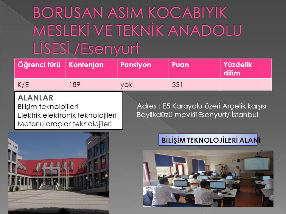 Öğrenci türüKontenjanPansiyonPuanYüzdelik dilim K/E189yok331 Adres : E5 Karayolu üzeri Arçelik karşısı Beylikdüzü mevkii Esenyurt/ İstanbul ALANLAR Bi
