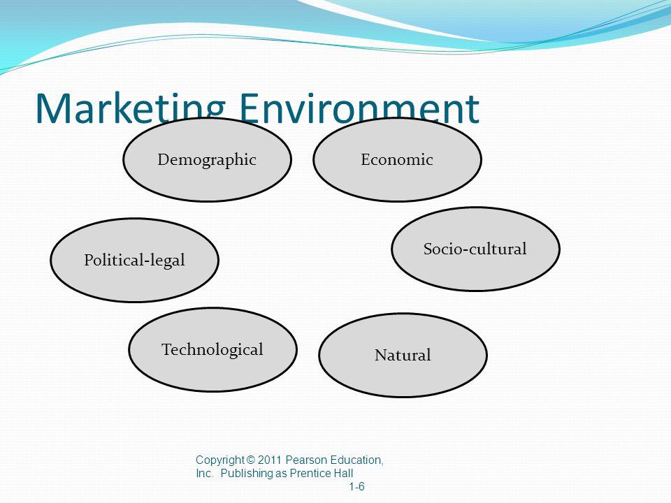 Google Copyright © 2011 Pearson Education, Inc. Publishing as Prentice Hall 2-7
