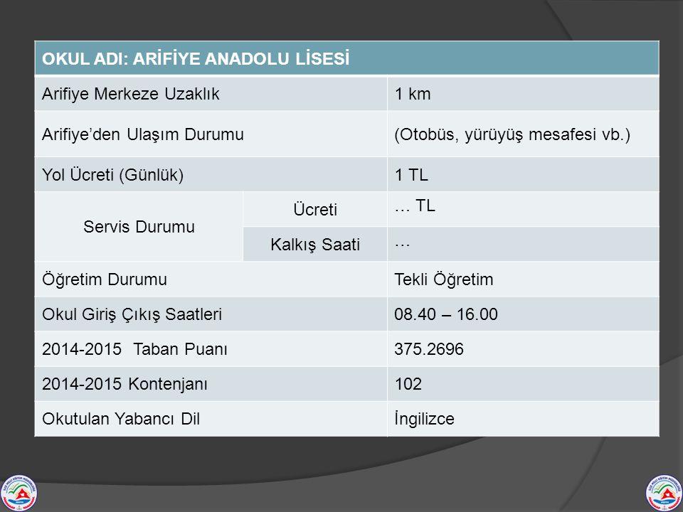 OKUL ADI: ARİFİYE ANADOLU LİSESİ Arifiye Merkeze Uzaklık1 km Arifiye'den Ulaşım Durumu(Otobüs, yürüyüş mesafesi vb.) Yol Ücreti (Günlük)1 TL Servis Du
