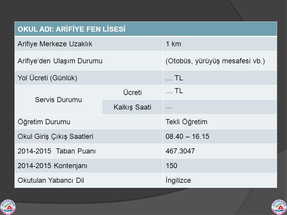 OKUL ADI: ÜMİT ERDAL MESLEKİ VE TEKNİK ANADOLU LİSESİ Arifiye Merkeze Uzaklık6,6 km Arifiye'den Ulaşım Durumu (2 Aktarmalı, Raylı Sistem, Otobüs ile Ulaşım) Yol Ücreti (Günlük)… TL Servis Durumu Ücreti … TL Kalkış Saati...
