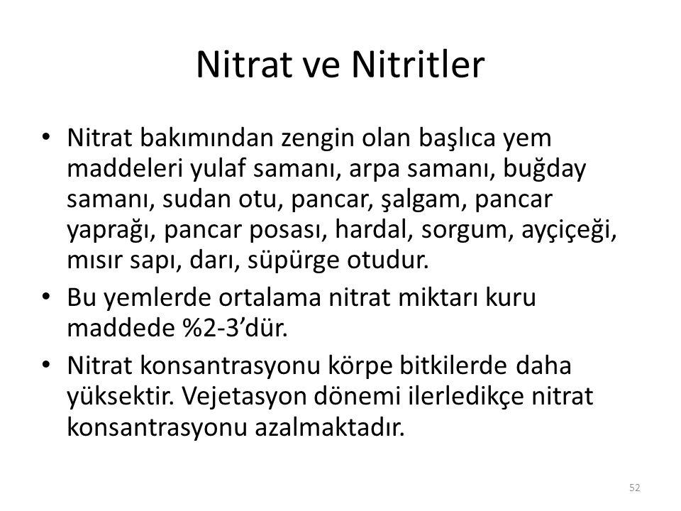 Nitrat ve Nitritler Nitrat bakımından zengin olan başlıca yem maddeleri yulaf samanı, arpa samanı, buğday samanı, sudan otu, pancar, şalgam, pancar yaprağı, pancar posası, hardal, sorgum, ayçiçeği, mısır sapı, darı, süpürge otudur.