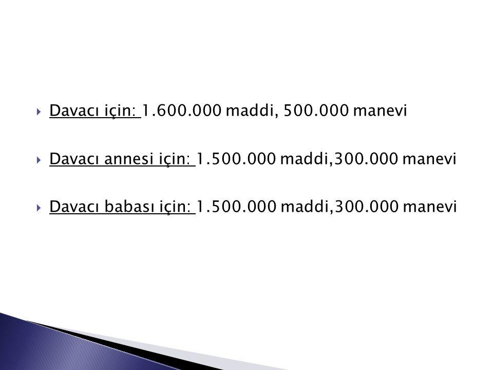  Davacı için: 1.600.000 maddi, 500.000 manevi  Davacı annesi için: 1.500.000 maddi,300.000 manevi  Davacı babası için: 1.500.000 maddi,300.000 mane