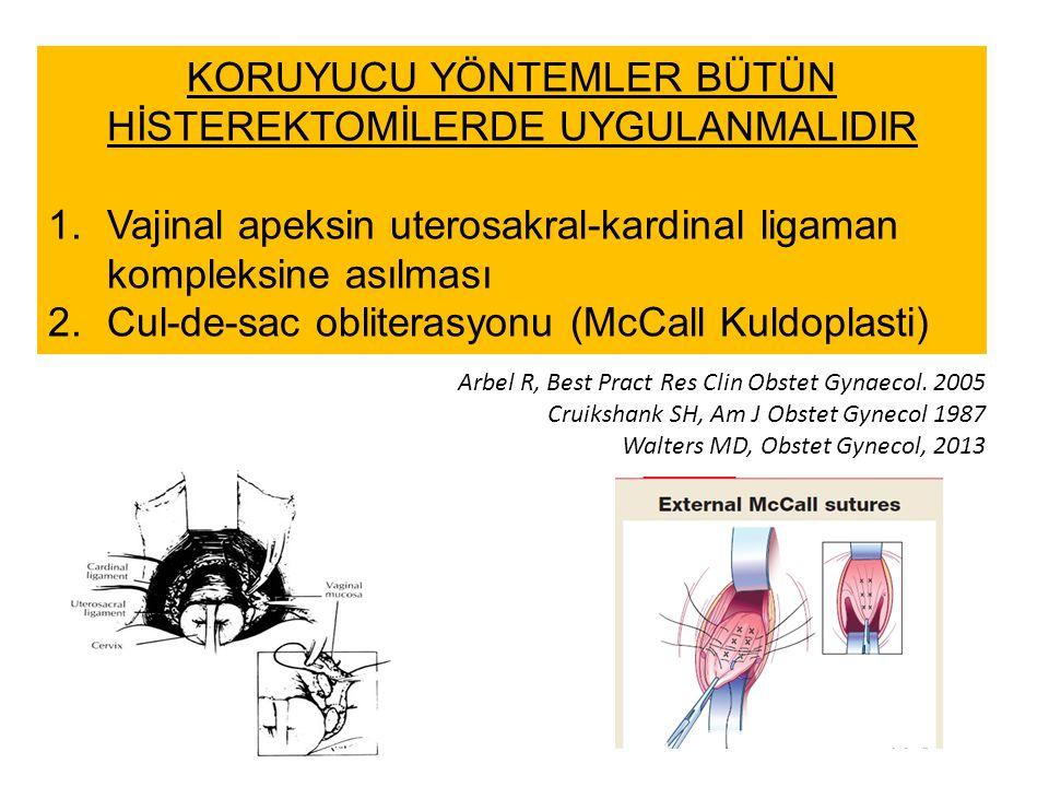 KORUYUCU YÖNTEMLER BÜTÜN HİSTEREKTOMİLERDE UYGULANMALIDIR 1.Vajinal apeksin uterosakral-kardinal ligaman kompleksine asılması 2.Cul-de-sac obliterasyo