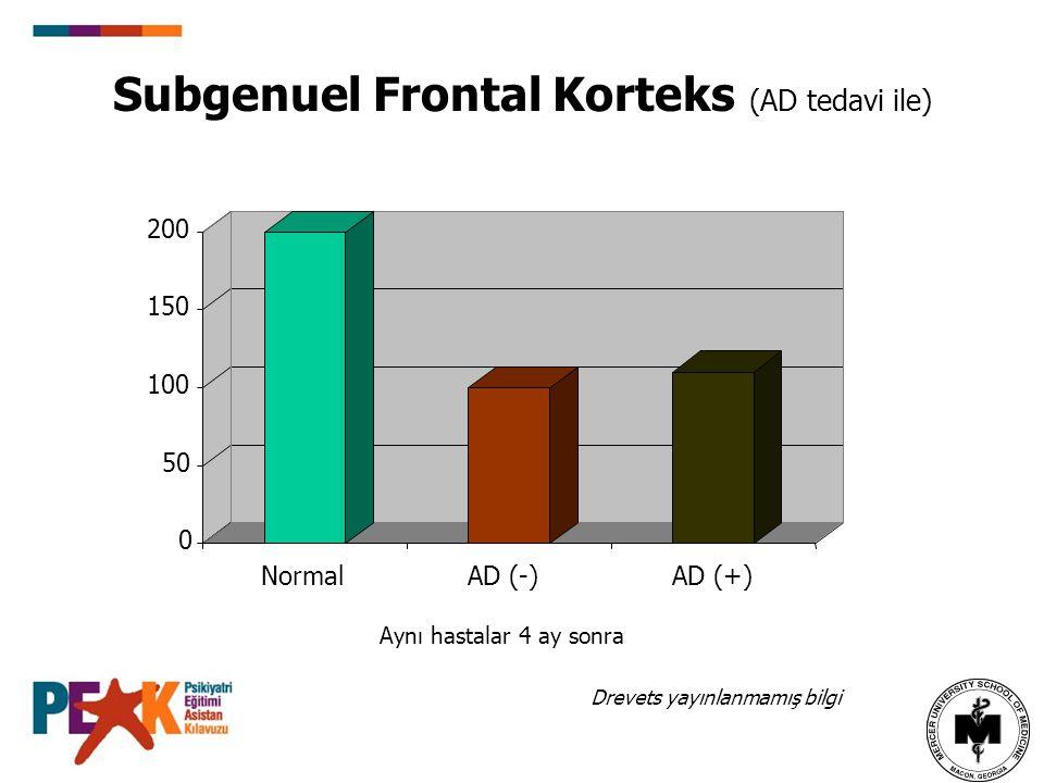 Subgenuel Frontal Korteks (AD tedavi ile) Aynı hastalar 4 ay sonra Drevets yayınlanmamış bilgi 0 50 100 150 200 NormalAD (-)AD (+)