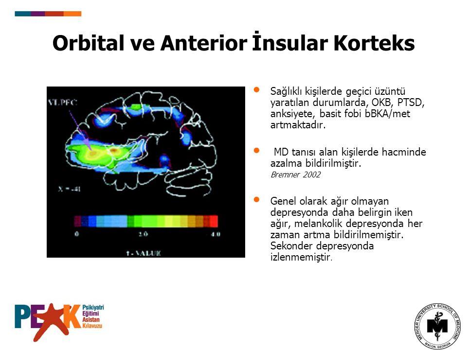 Orbital ve Anterior İnsular Korteks Sağlıklı kişilerde geçici üzüntü yaratılan durumlarda, OKB, PTSD, anksiyete, basit fobi bBKA/met artmaktadır. MD t