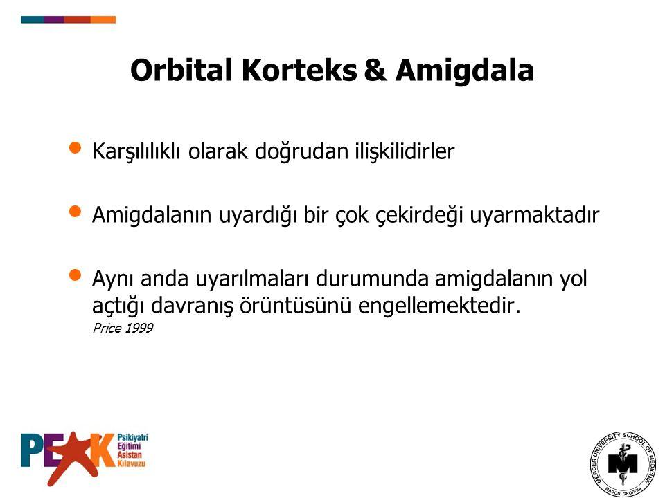 Orbital Korteks & Amigdala Karşılılıklı olarak doğrudan ilişkilidirler Amigdalanın uyardığı bir çok çekirdeği uyarmaktadır Aynı anda uyarılmaları duru