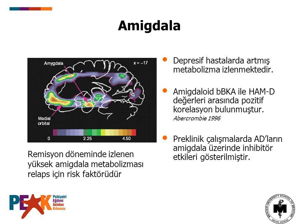 Amigdala Depresif hastalarda artmış metabolizma izlenmektedir. Amigdaloid bBKA ile HAM-D değerleri arasında pozitif korelasyon bulunmuştur. Abercrombi