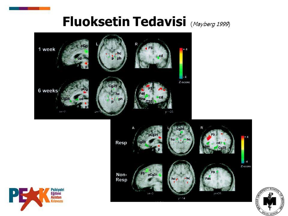 Tedavi ile subgenuel alanda glukoz metabolizması azalmaktadır Buchsbaum 1997, Drevets 1999 Sağlıklı kontrollerde yaratılan geçici üzüntü halinde bu bölgede artmış metabolizma tespit edilmiştir.
