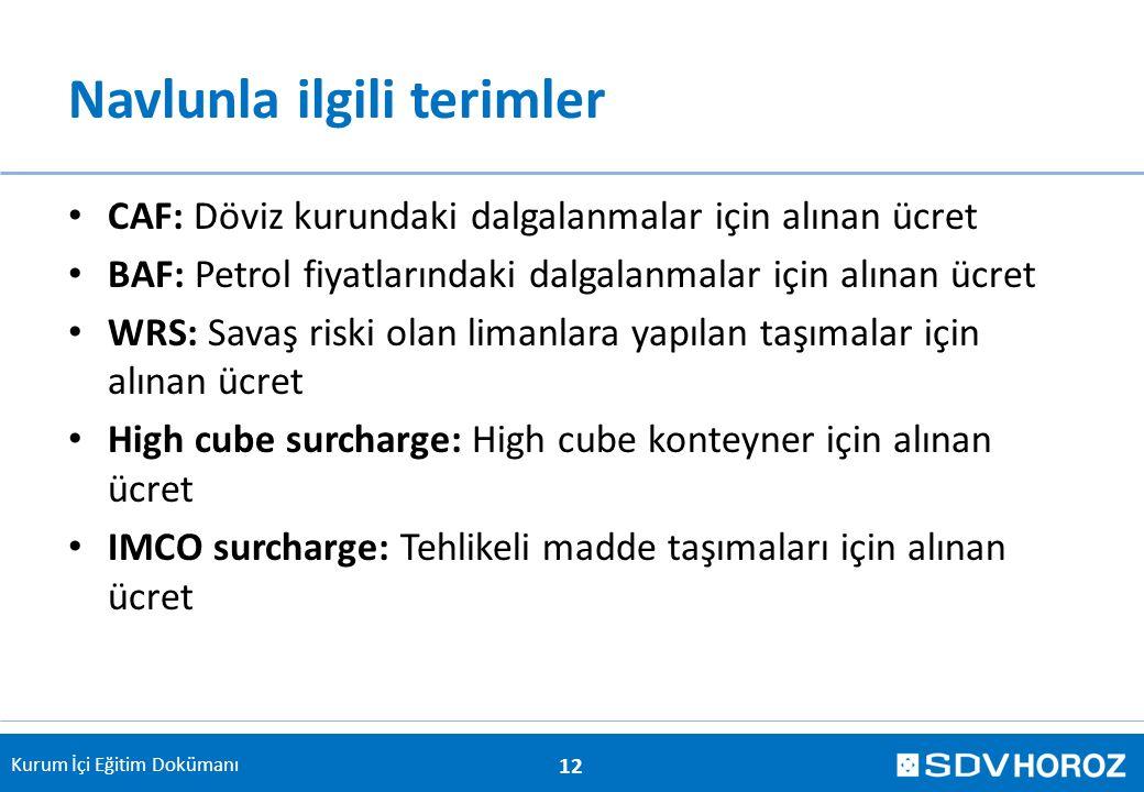 Kurum İçi Eğitim Dokümanı Navlunla ilgili terimler CAF: Döviz kurundaki dalgalanmalar için alınan ücret BAF: Petrol fiyatlarındaki dalgalanmalar için