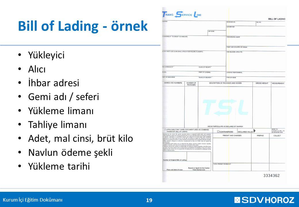 Kurum İçi Eğitim Dokümanı Bill of Lading - örnek Yükleyici Alıcı İhbar adresi Gemi adı / seferi Yükleme limanı Tahliye limanı Adet, mal cinsi, brüt ki