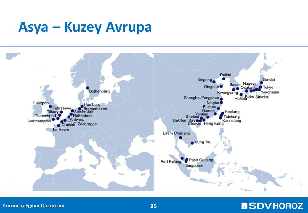 Kurum İçi Eğitim Dokümanı Asya – Kuzey Avrupa 25